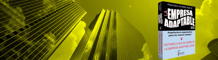 3er Manual de la Empresa Adaptable:  Factores Clave de Diseño de la Empresa Adaptable (ERR)