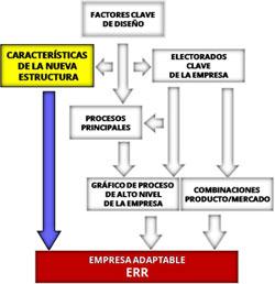 caracteristicas-ERR