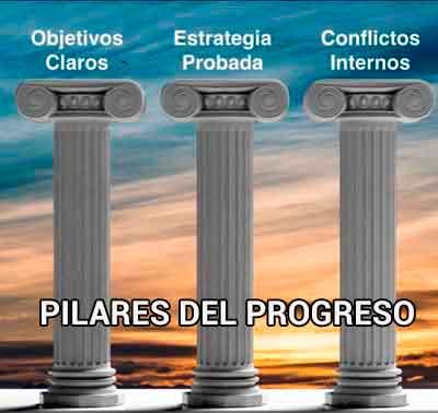 pilares-progreso1
